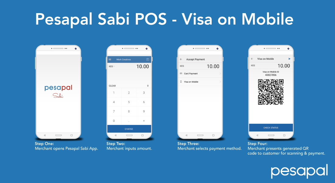Visa on mobile for Pesapal Sabi Merchants