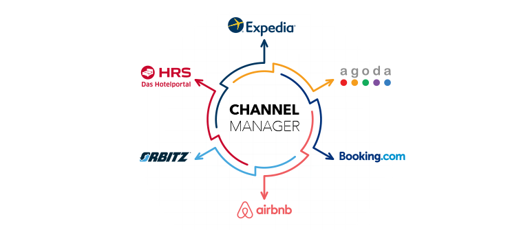 Channel Manager for Hotels: What It Is & How To Find One That Works For You