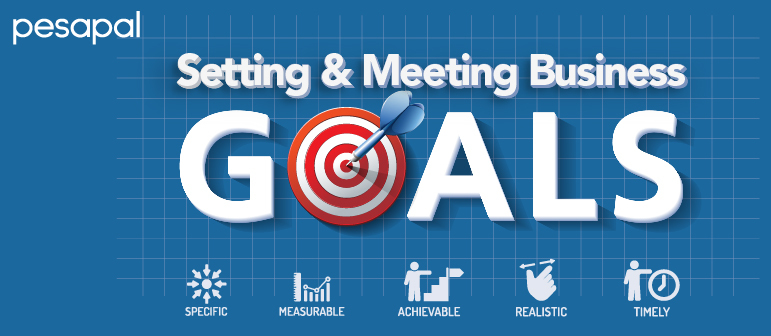 Simple Goal Setting For Business